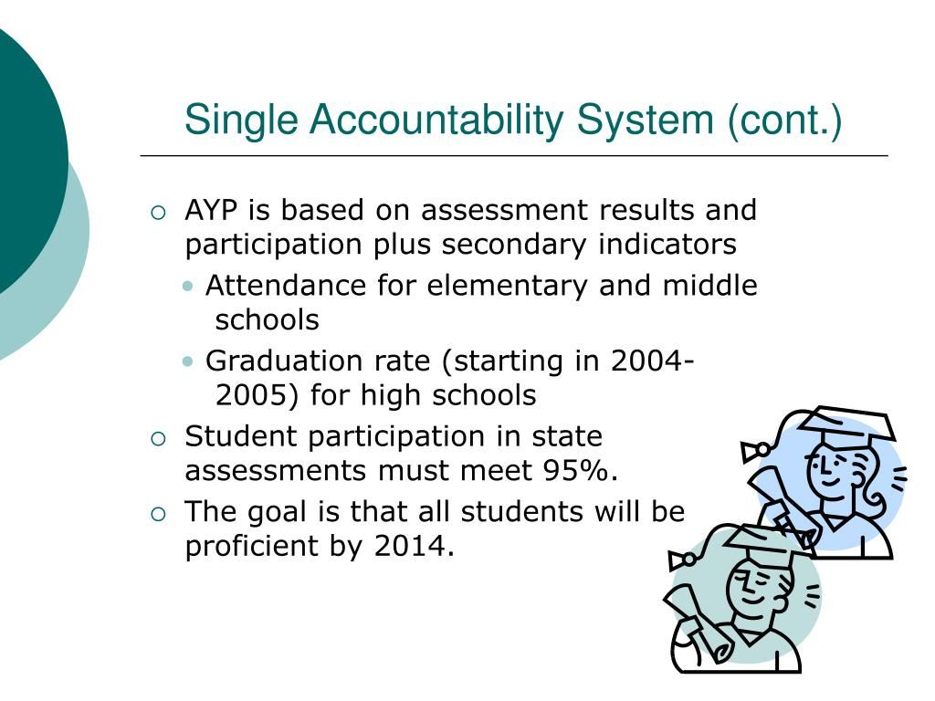 Single Accountability System (cont.)
