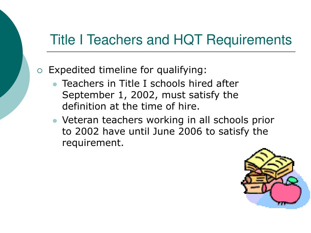 Title I Teachers and HQT Requirements