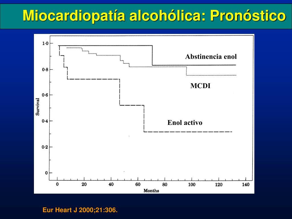 Miocardiopatía alcohólica: Pronóstico