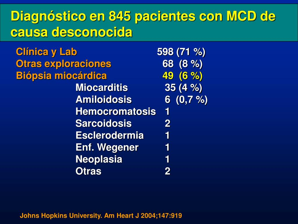 Diagnóstico en 845 pacientes con MCD de causa desconocida