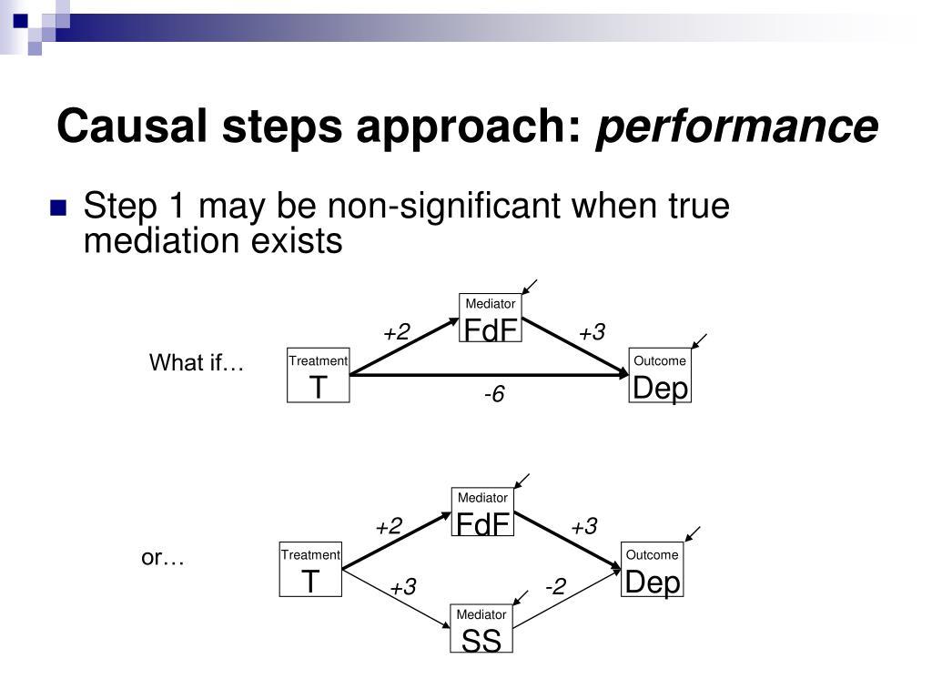 Causal steps approach: