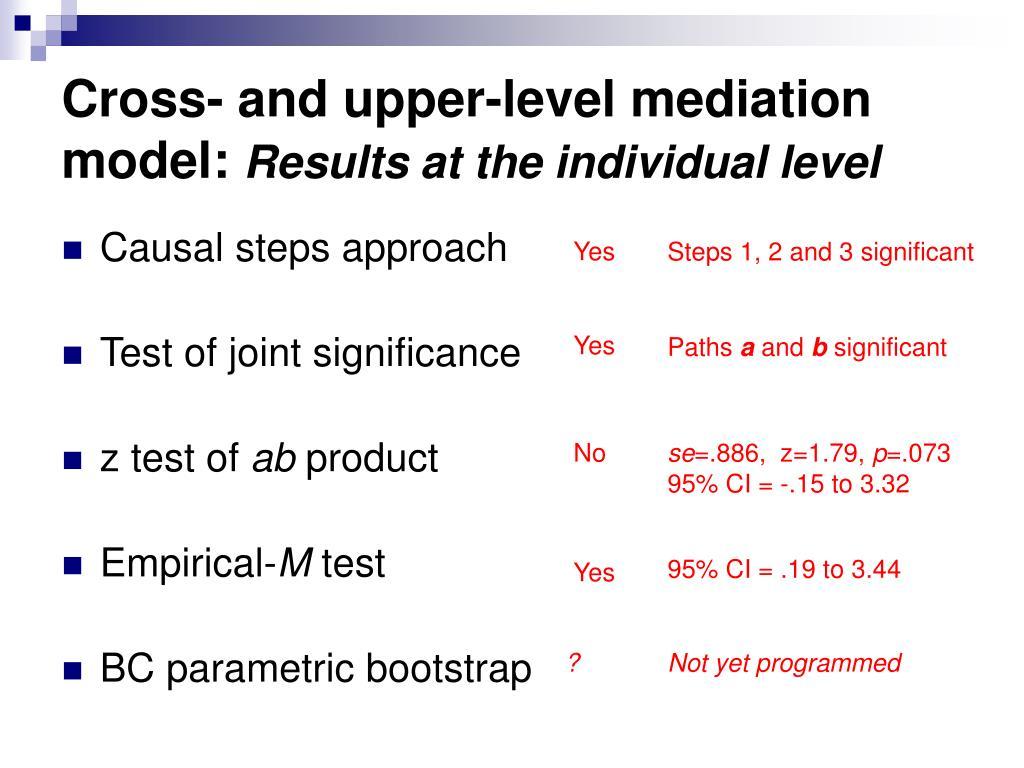 Cross- and upper-level mediation model: