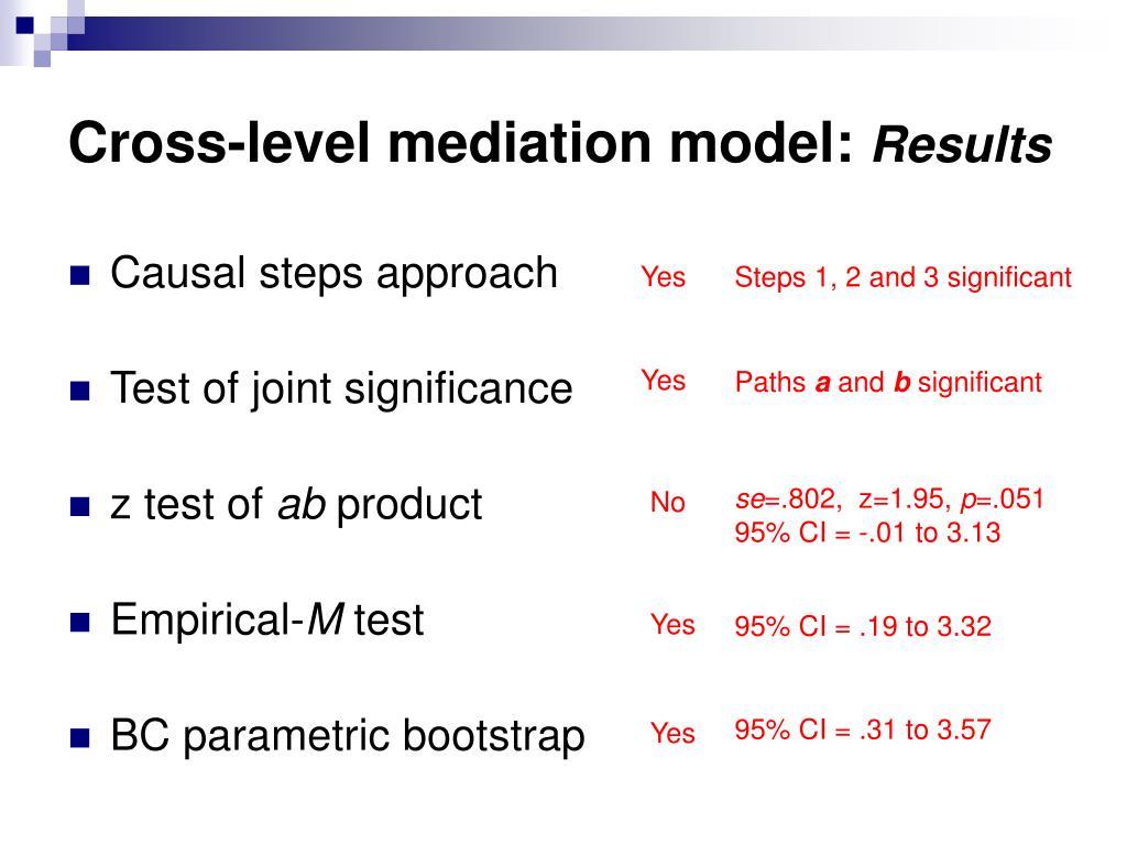 Cross-level mediation model: