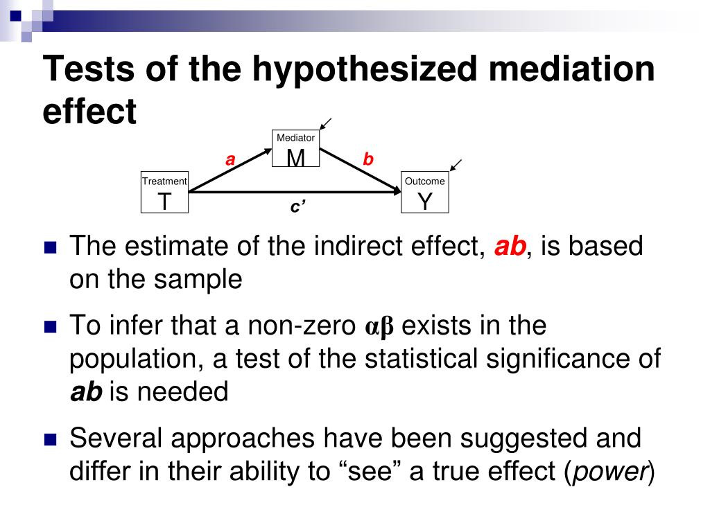 Tests of the hypothesized mediation effect