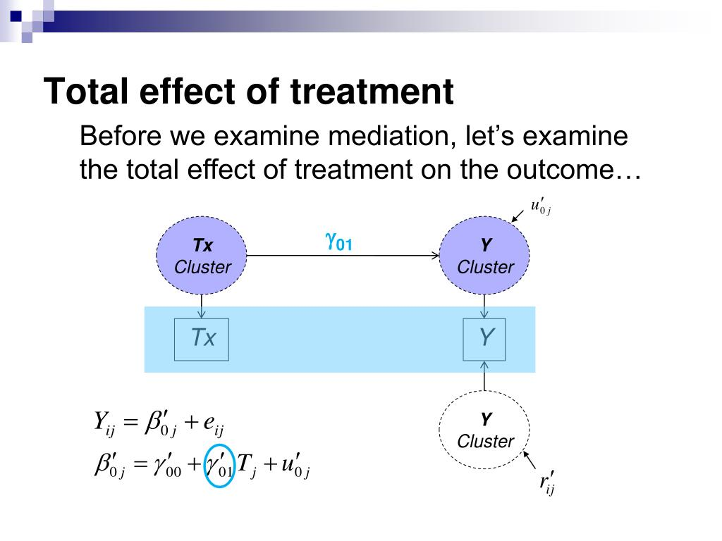 Total effect of treatment