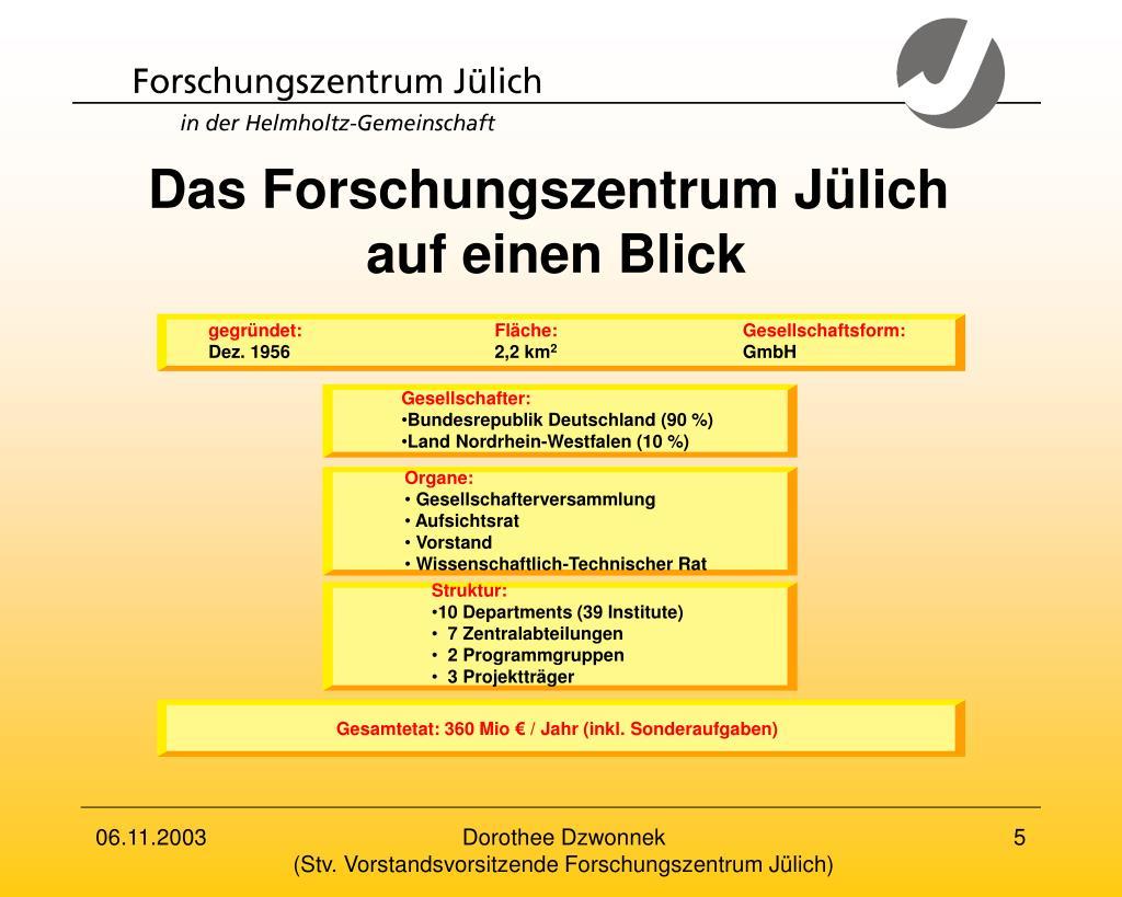 Das Forschungszentrum Jülich