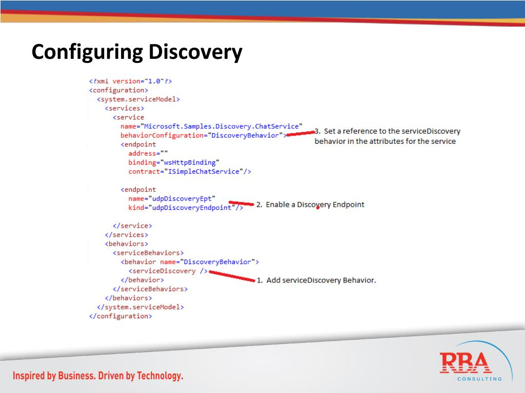 Configuring Discovery