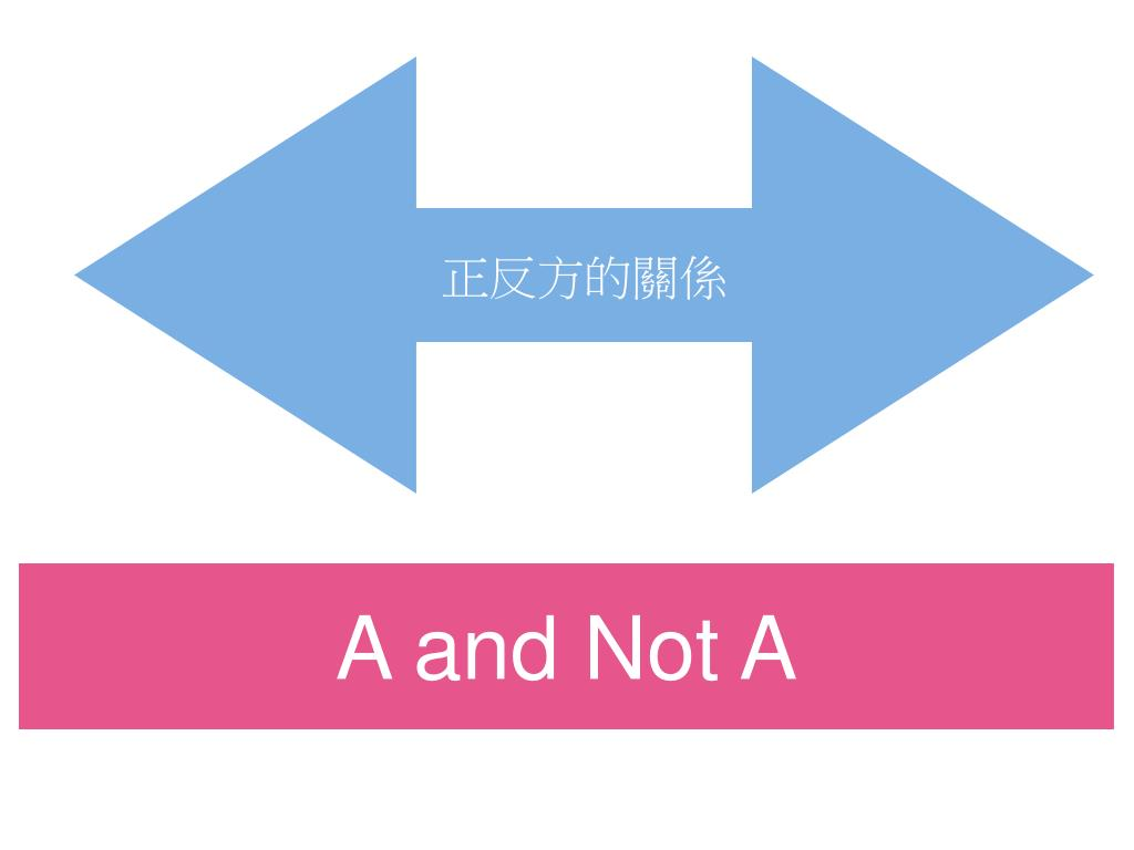 A and Not A