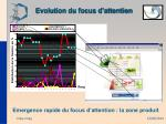 evolution du focus d attention