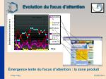 evolution du focus d attention38