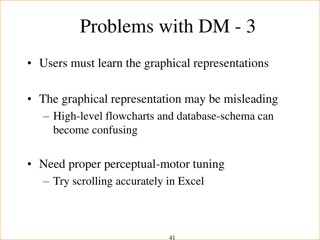 Problems with DM - 3