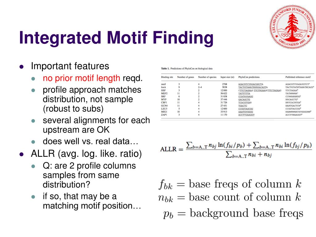 Integrated Motif Finding
