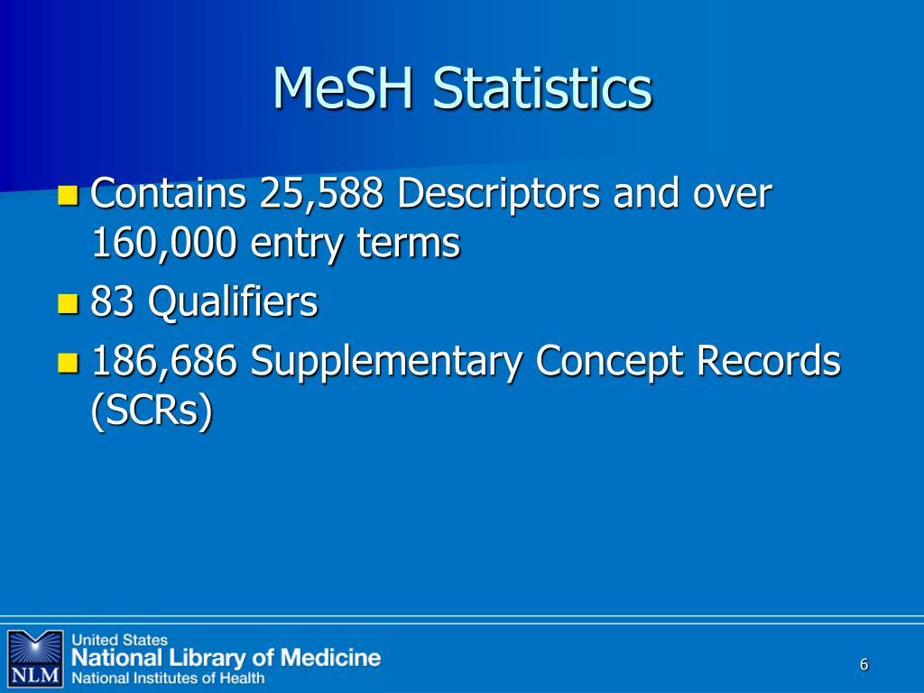 MeSH Statistics
