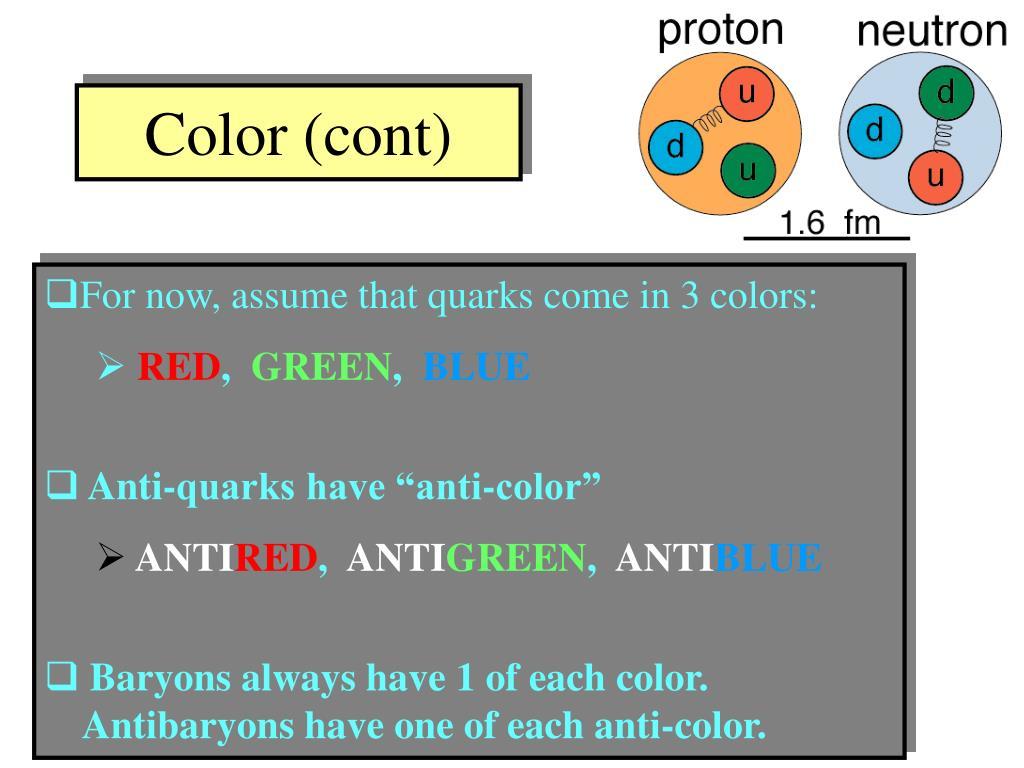 Color (cont)