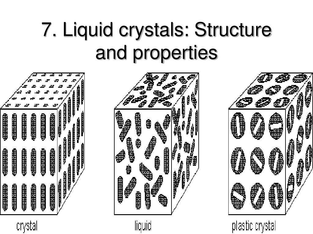 7. Liquid crystals: Structure and properties