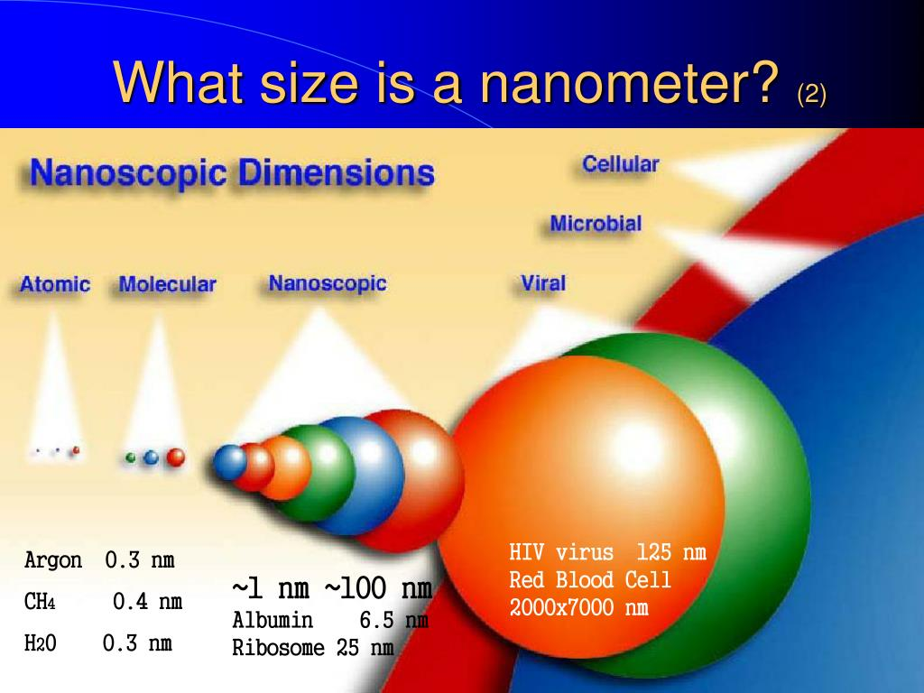 What size is a nanometer?