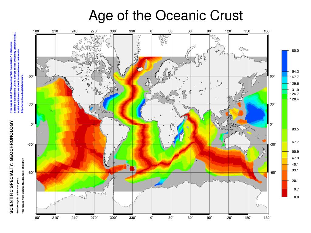 Age of the Oceanic Crust