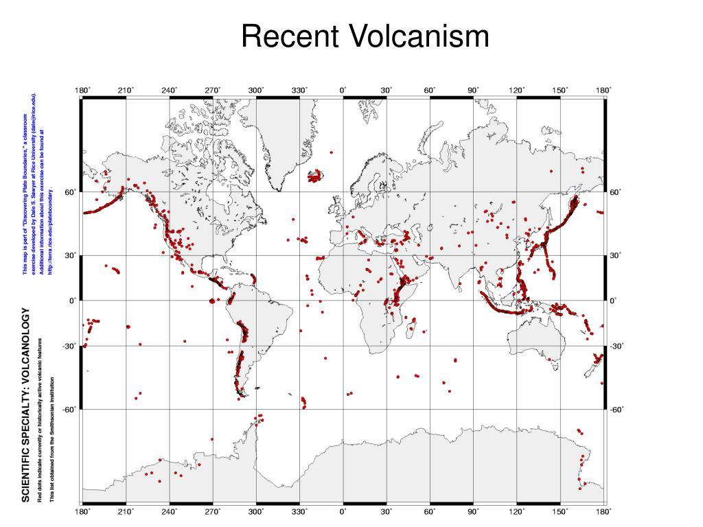 Recent Volcanism