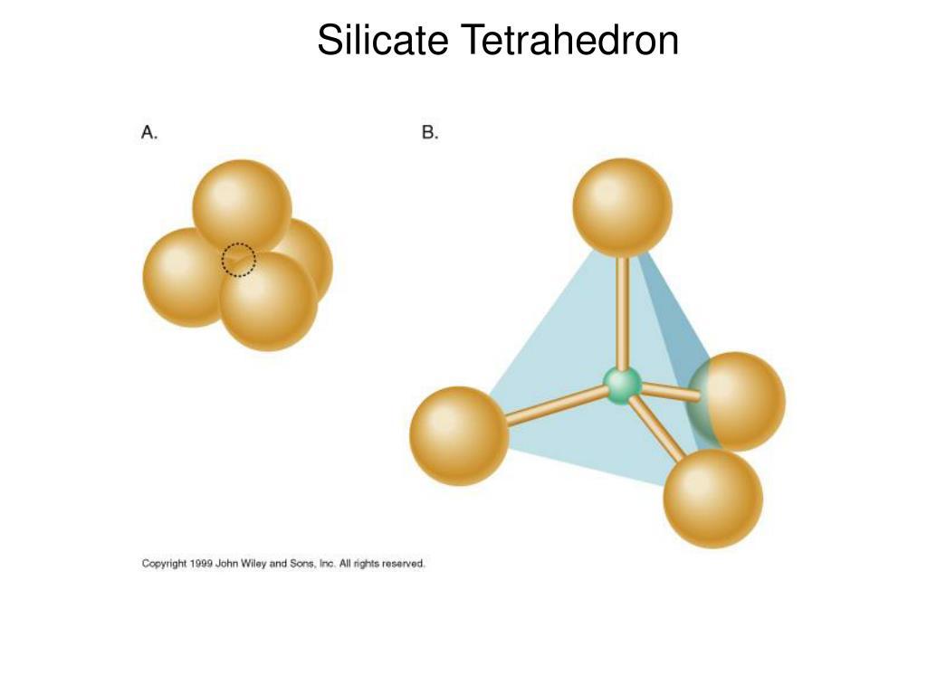 Silicate Tetrahedron