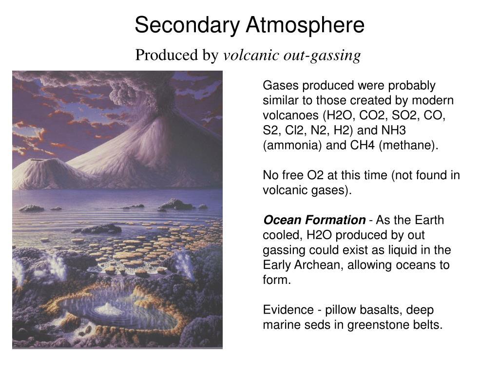 Secondary Atmosphere