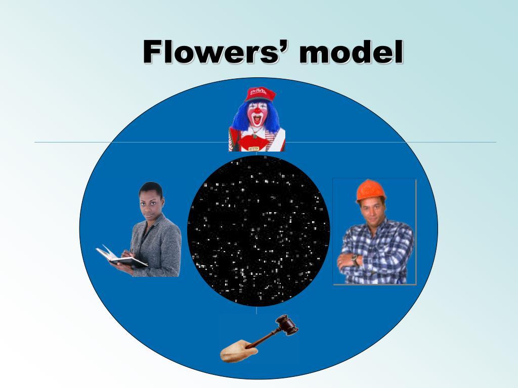 Flowers' model