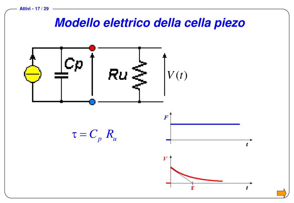 Modello elettrico della cella piezo