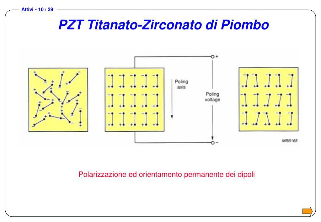 PZT Titanato-Zirconato di Piombo