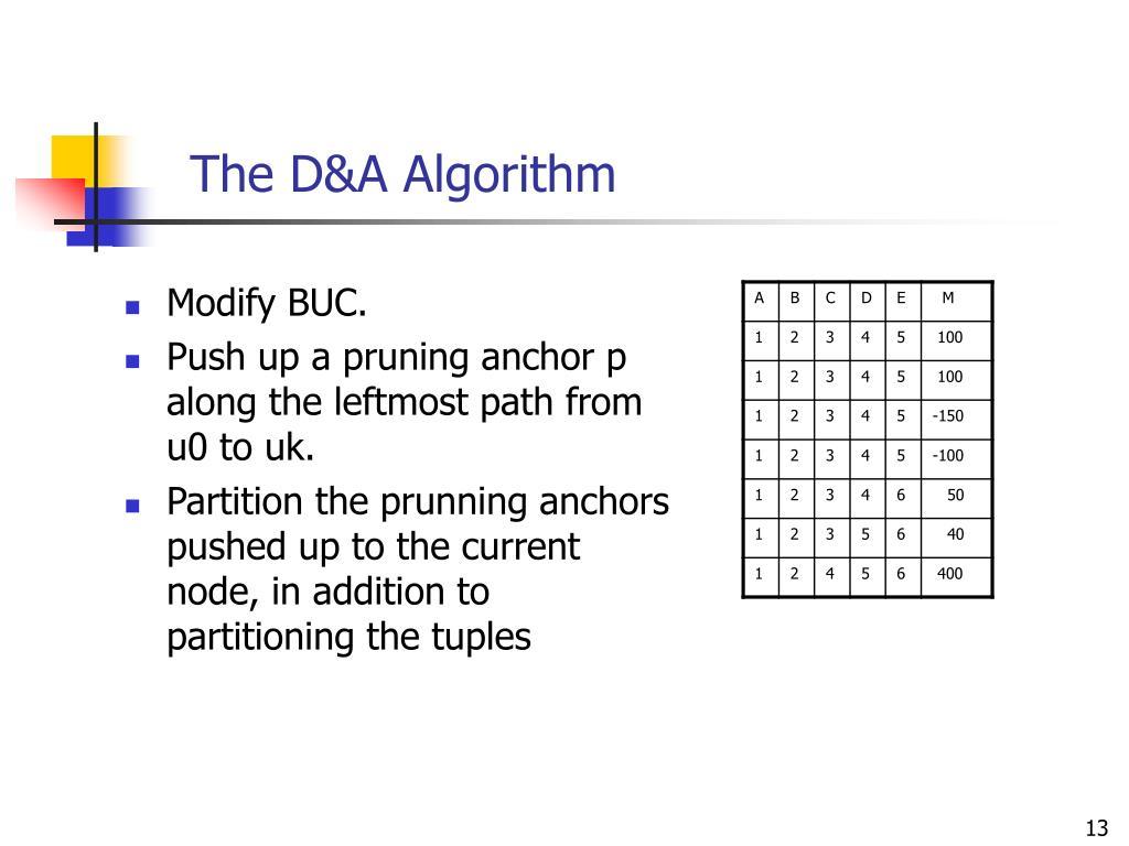 The D&A Algorithm