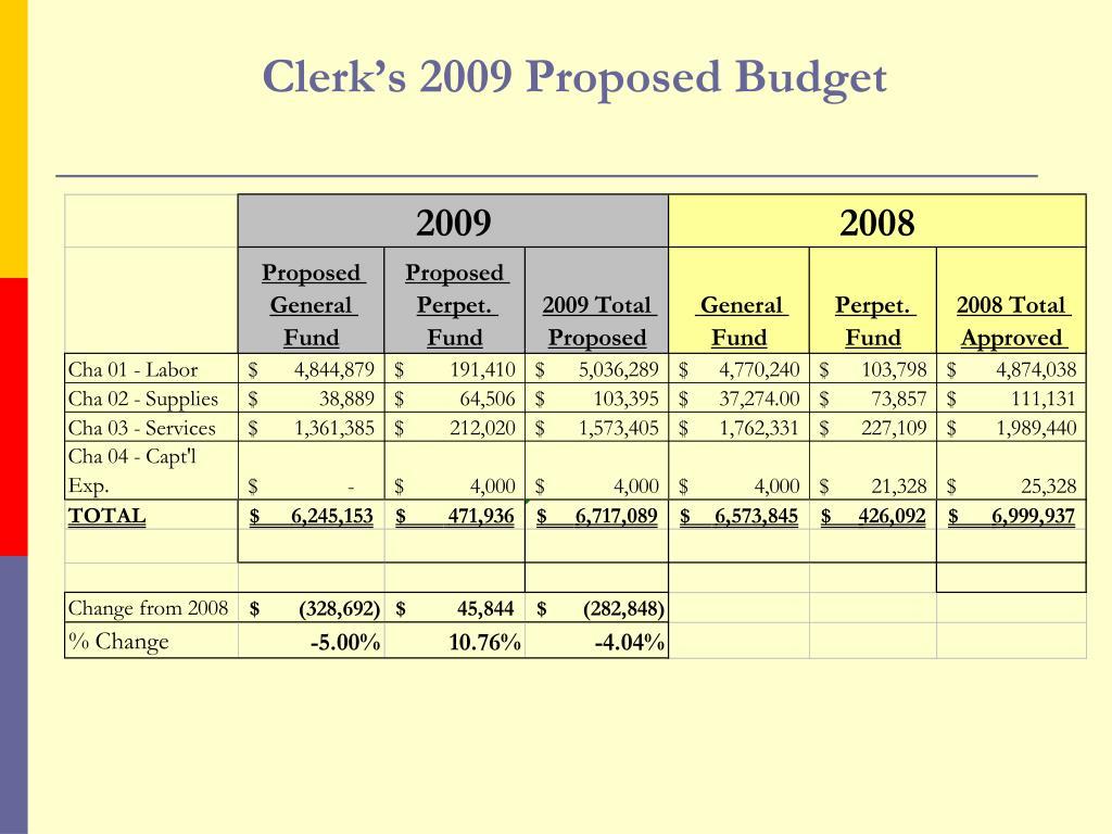 Clerk's 2009 Proposed Budget