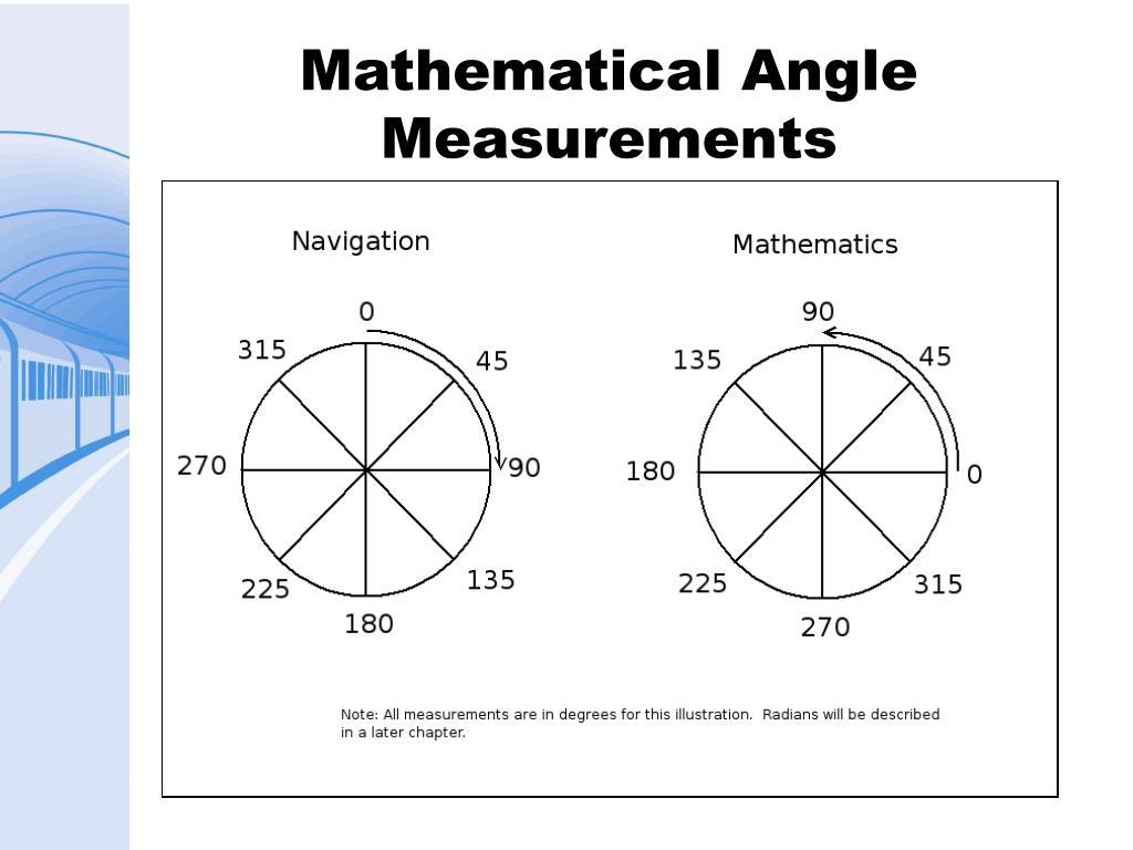 Mathematical Angle Measurements