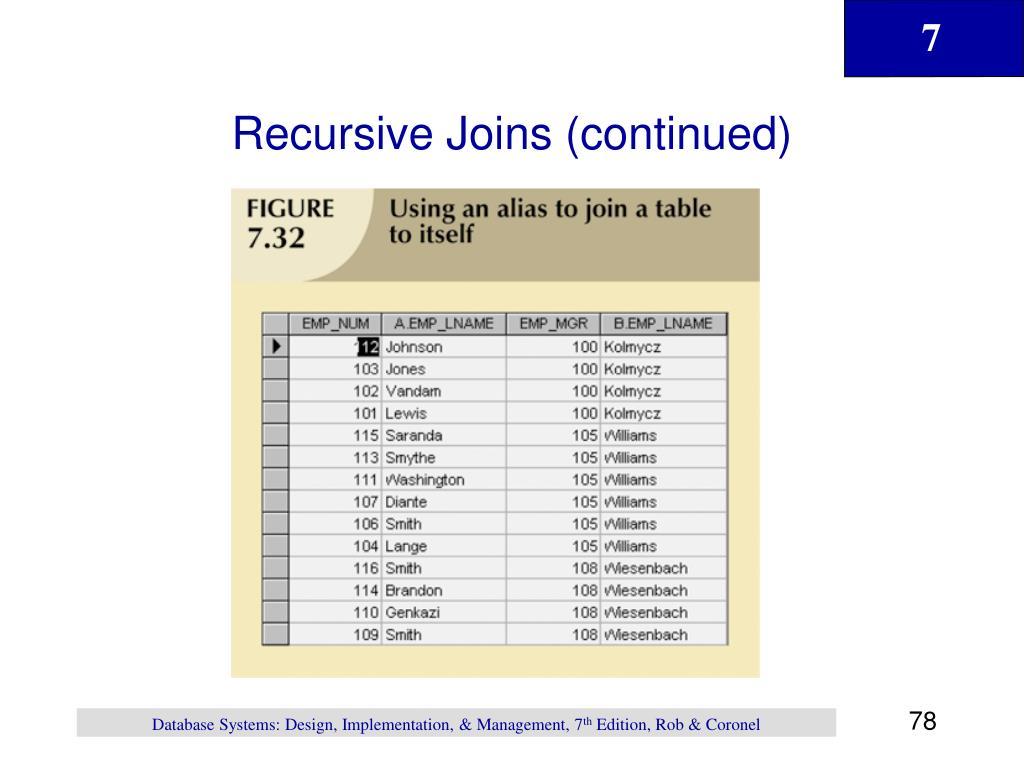 Recursive Joins (continued)