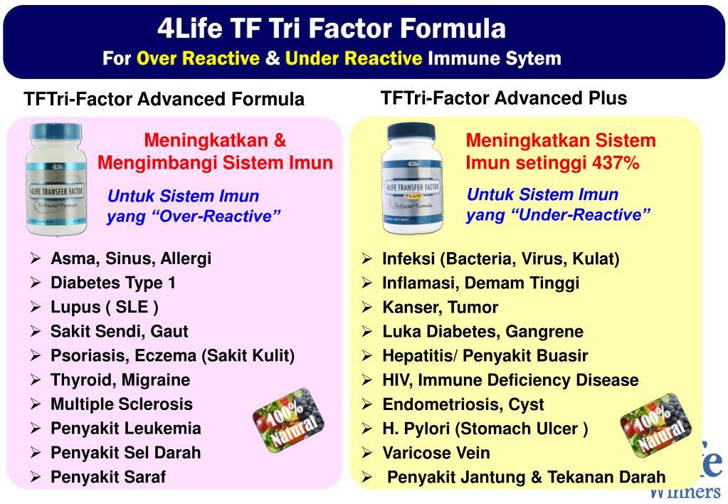 4Life TF Tri Factor Formula