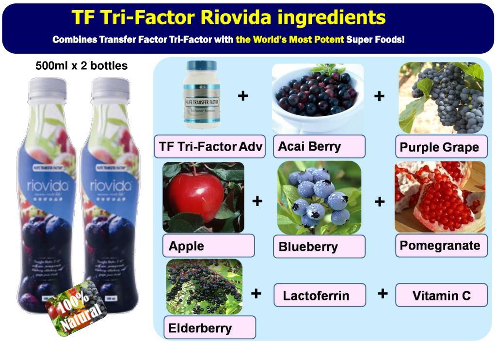 TF Tri-Factor