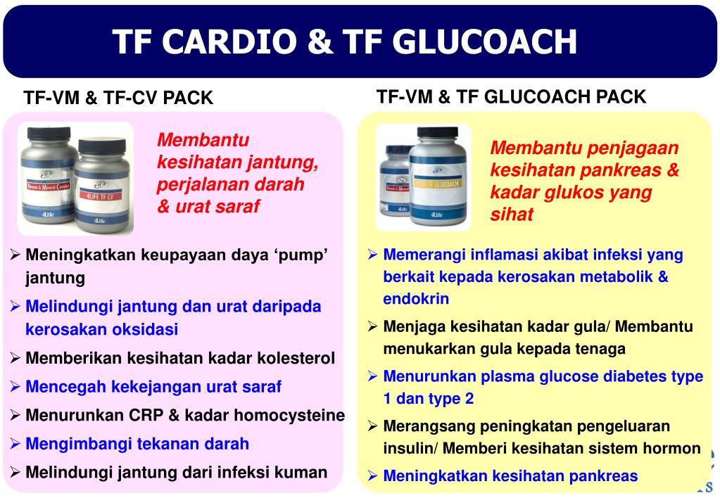 TF CARDIO & TF GLUCOACH