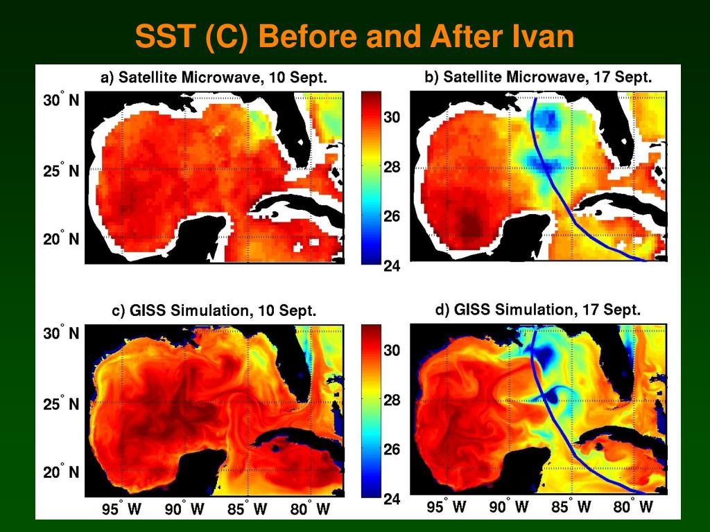 SST (C) Before and After Ivan