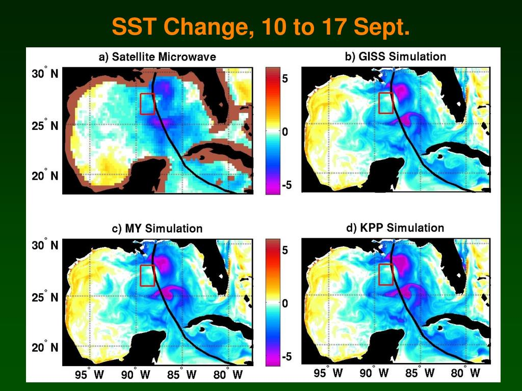 SST Change, 10 to 17 Sept.