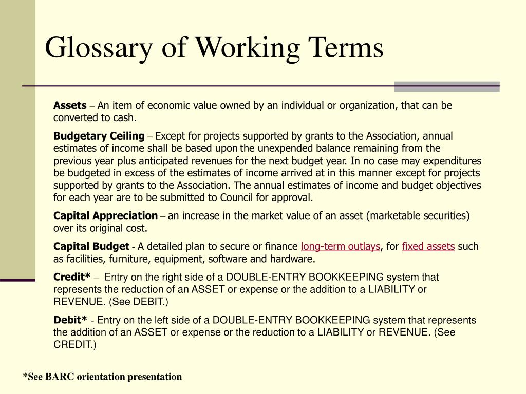 Glossary of Working Terms
