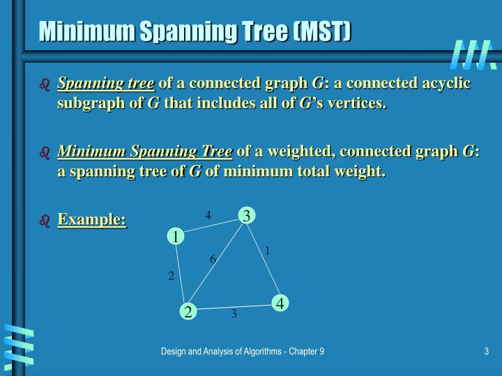 Minimum spanning tree mst