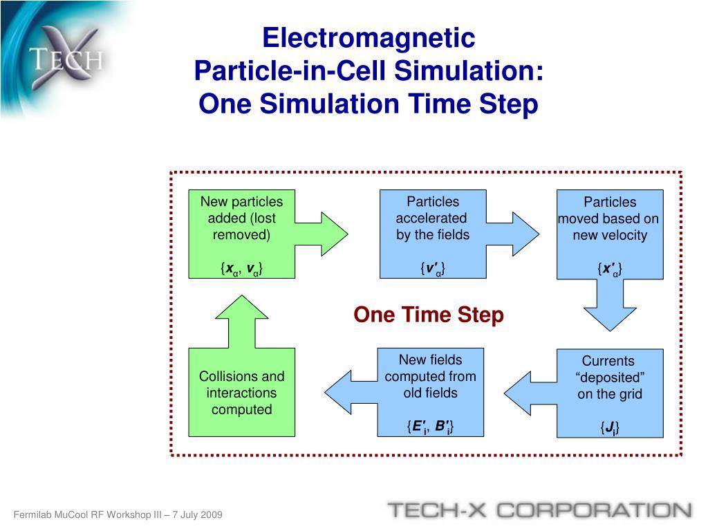 Electromagnetic