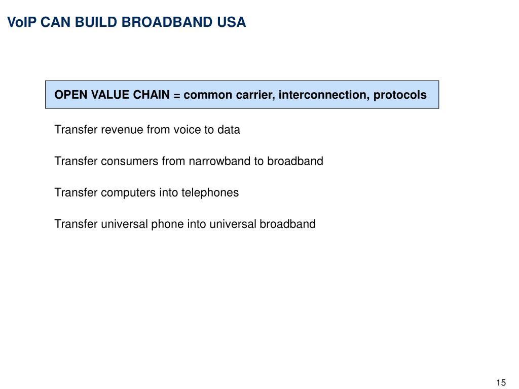 VoIP CAN BUILD BROADBAND USA