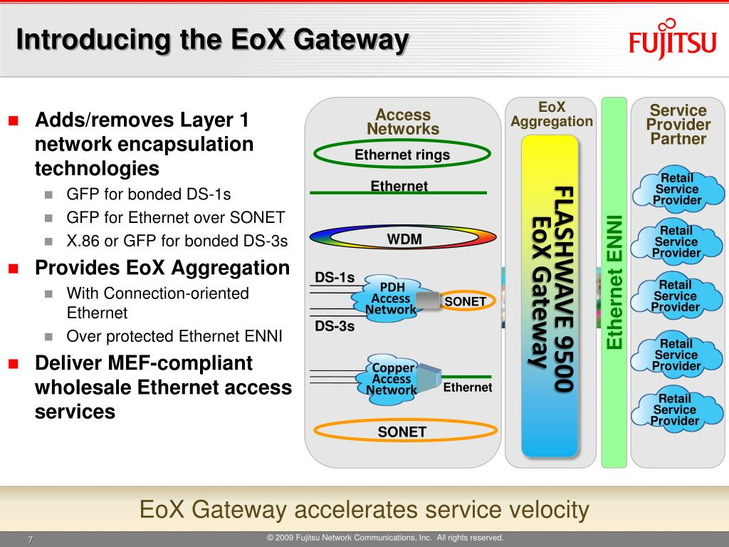 Introducing the EoX Gateway