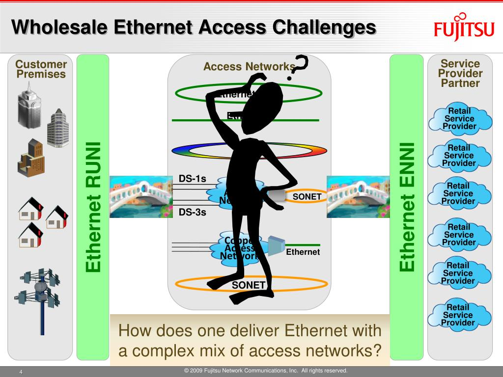 Wholesale Ethernet Access Challenges