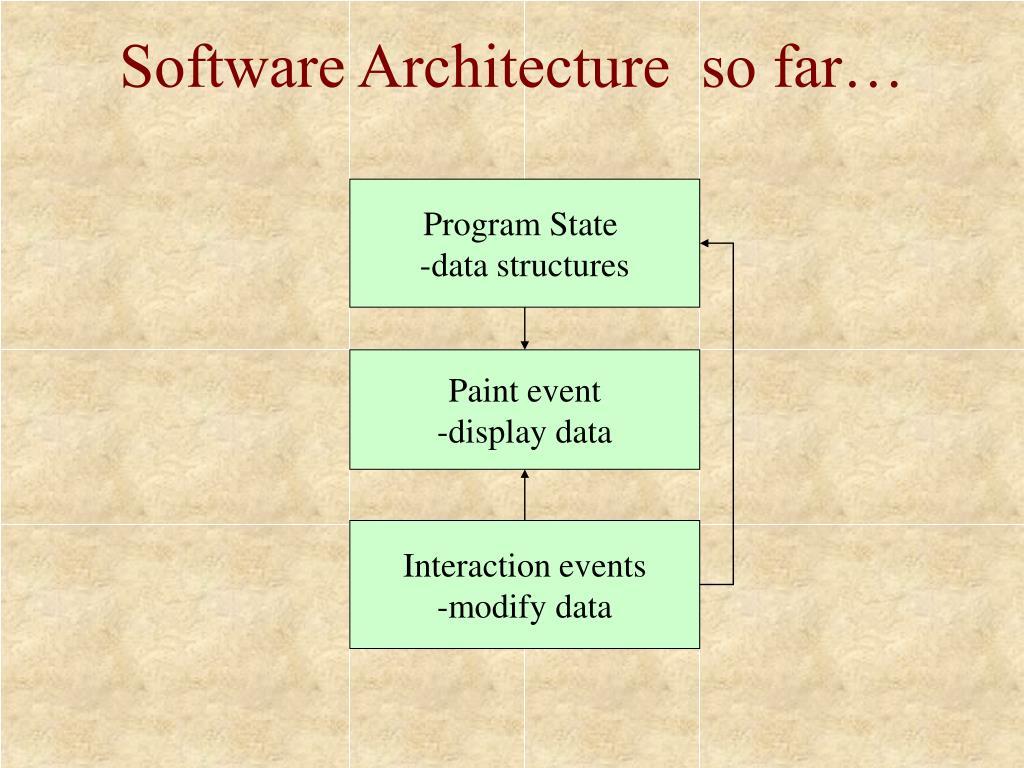 Software Architecture  so far…