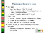 qualitative results of loss