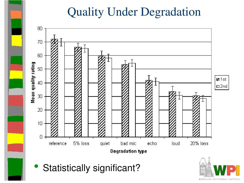 Quality Under Degradation
