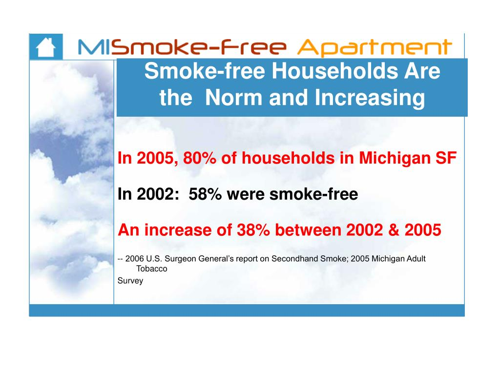 Smoke-free Households Are the  Norm and Increasing