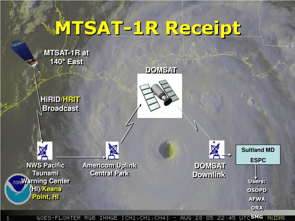 MTSAT-1R Receipt