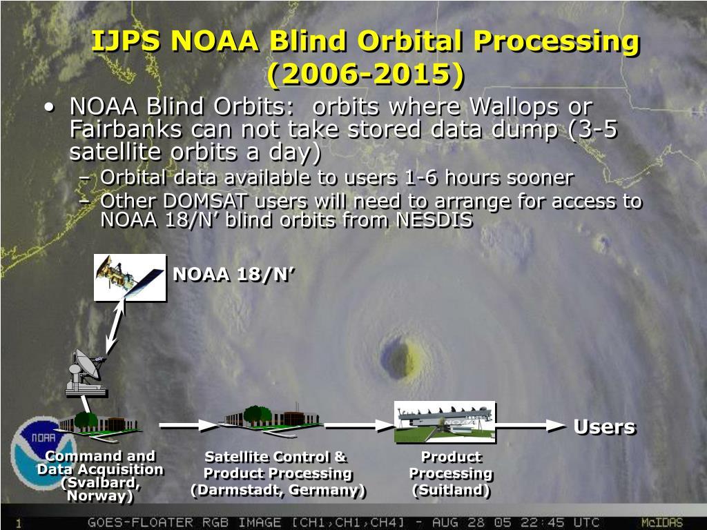 IJPS NOAA Blind Orbital Processing (2006-2015)