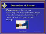 dimensions of respect6