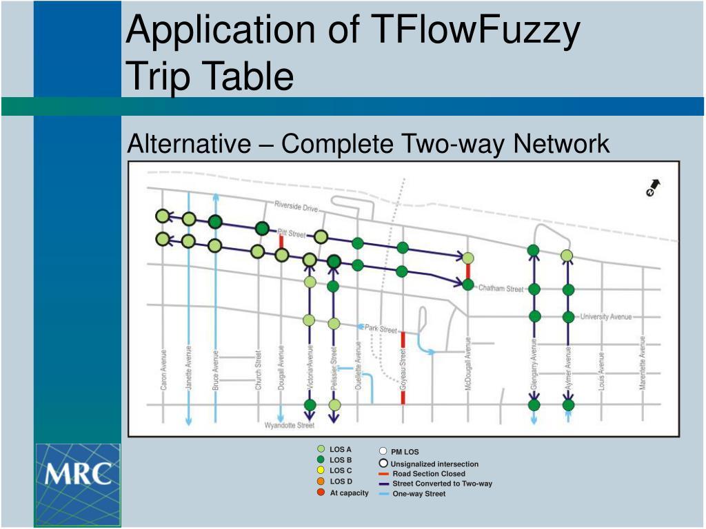 Application of TFlowFuzzy